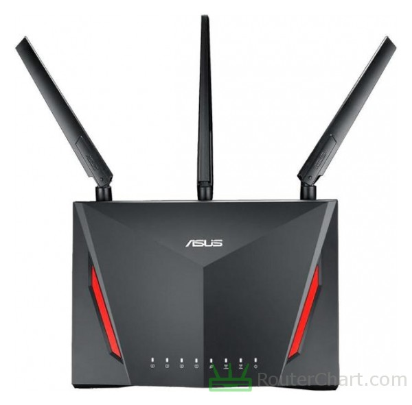Asus RT-AC86U review and specifications - RouterChart com
